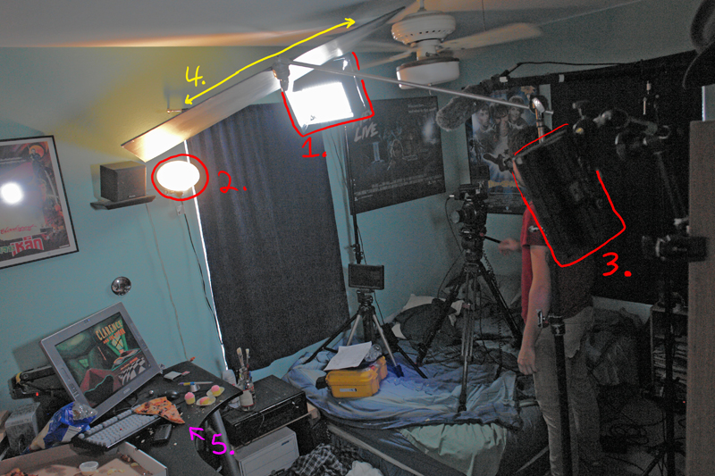 Three point lighting setup for opening shot. Numbers below correspond to numbers in this photo.