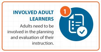 Principle Involved Learner.png