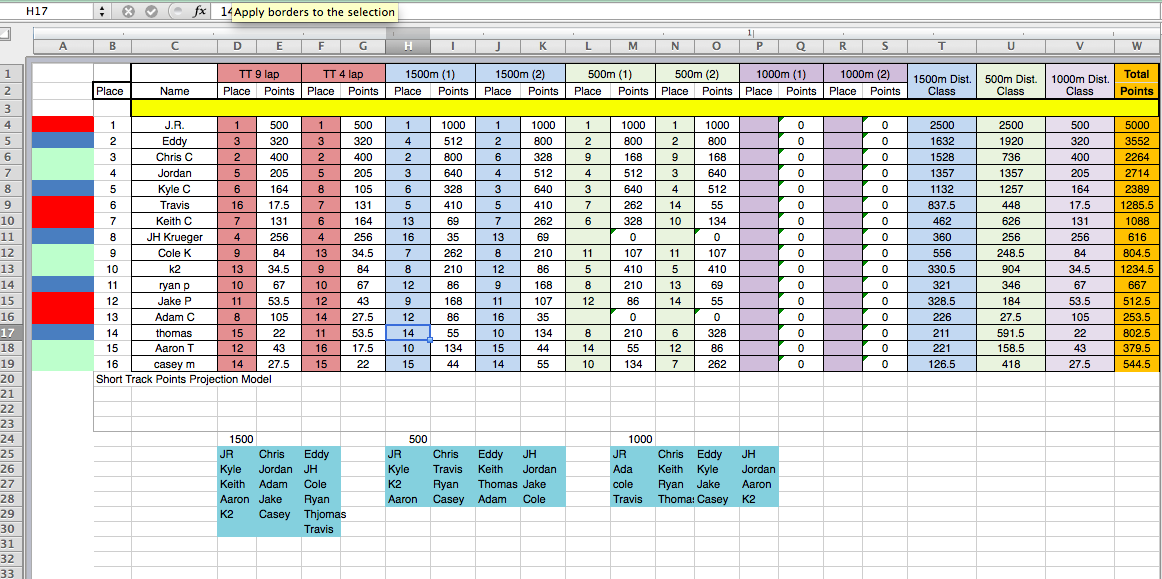 My stats spreadsheet for tracking points