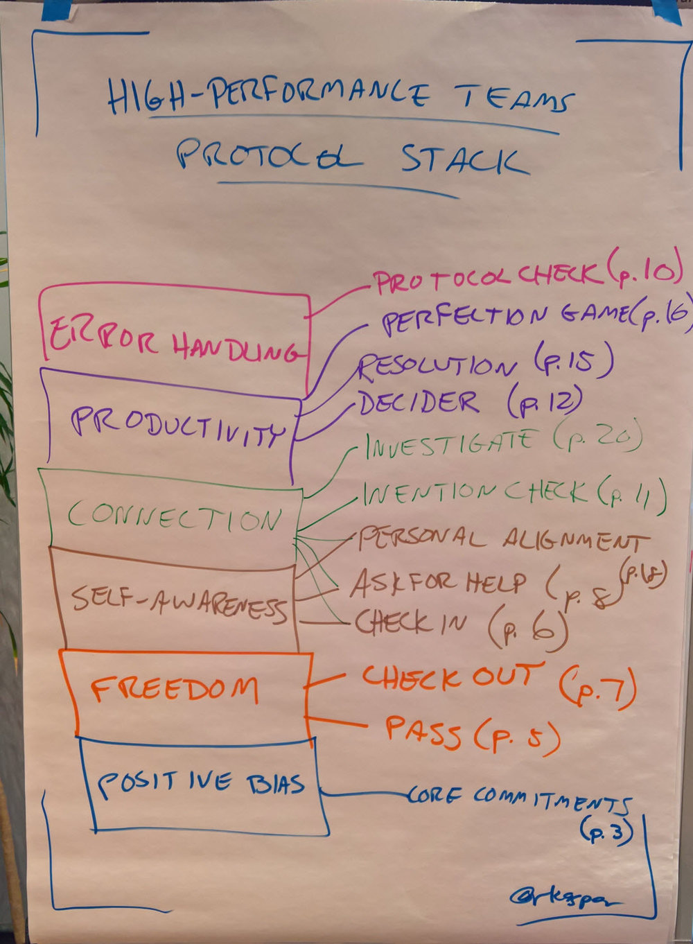 GGcon Flipchart 11 high perf team.jpg