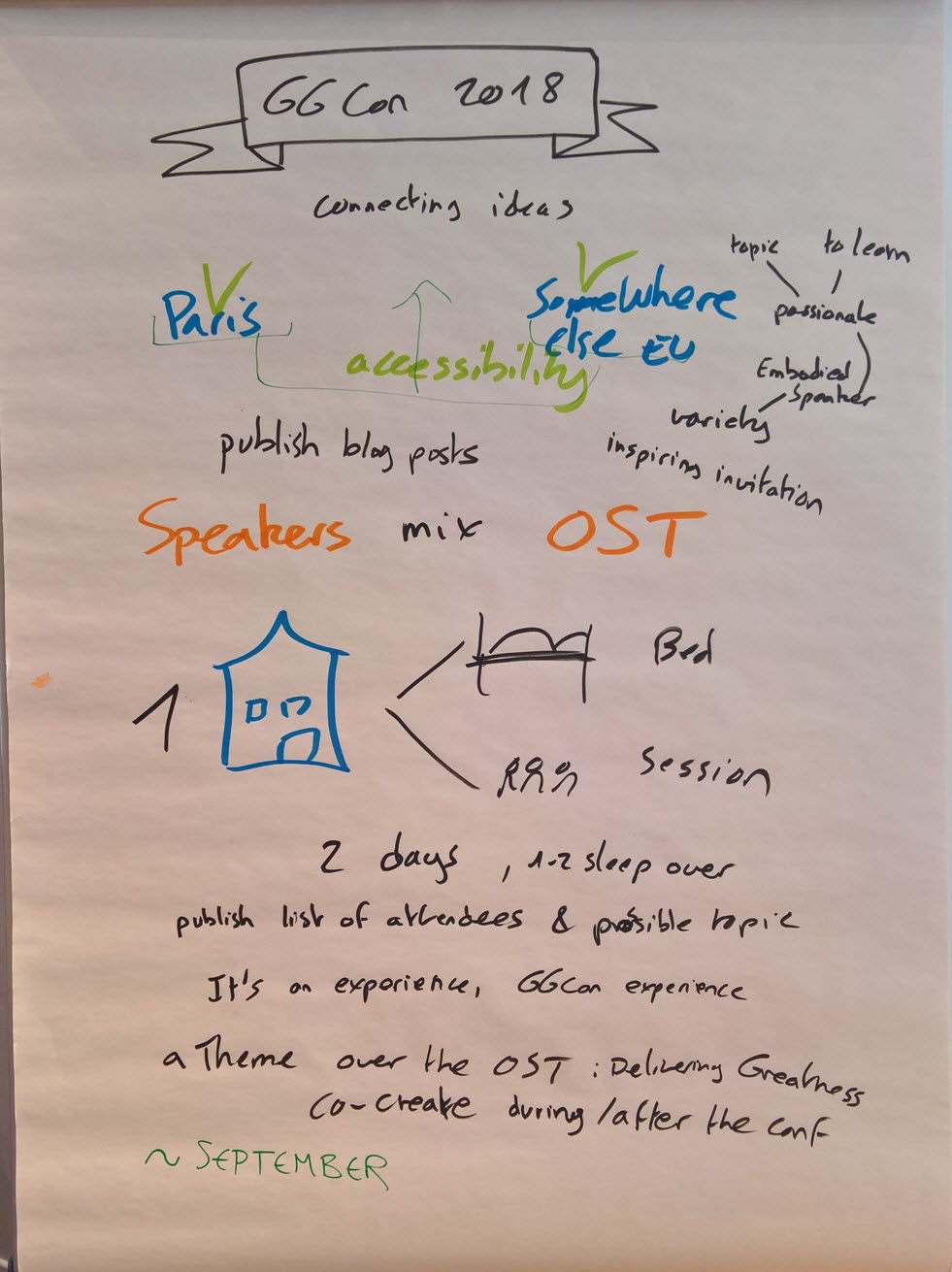 GGcon Flipchart 23 - 2018 edition.jpg
