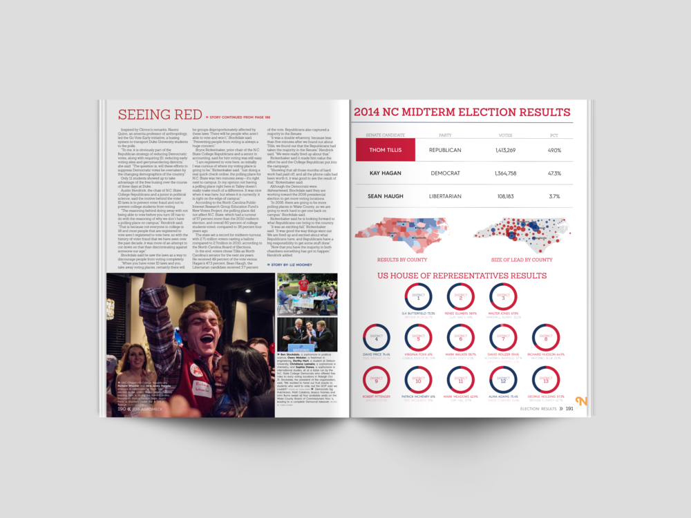 "2015 Agromeck — College Media Pinnacle Award for Best Infographic Spread 2015 - ""Election: Results"""