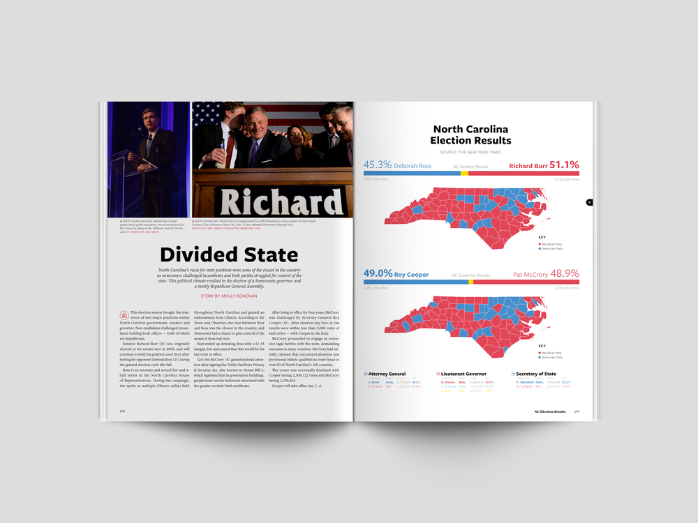 NC Election Results