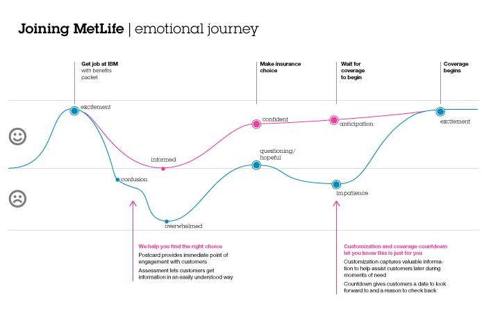emotional_journey-1.png