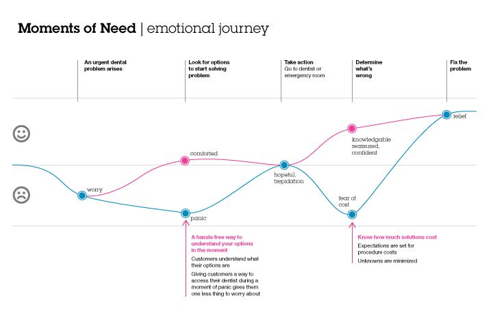 emotional_journey-3.png