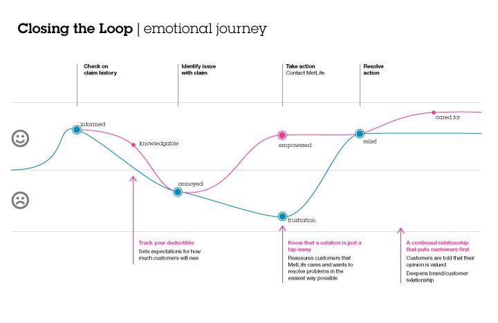emotional_journey-4.png
