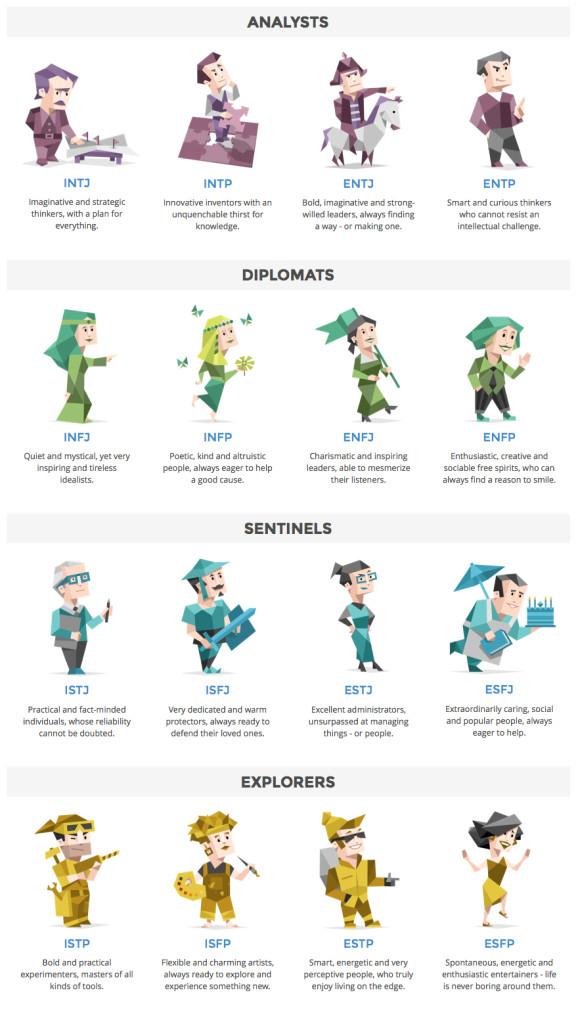 16-personalities-meyers-brigg-characters-578x1024.jpg