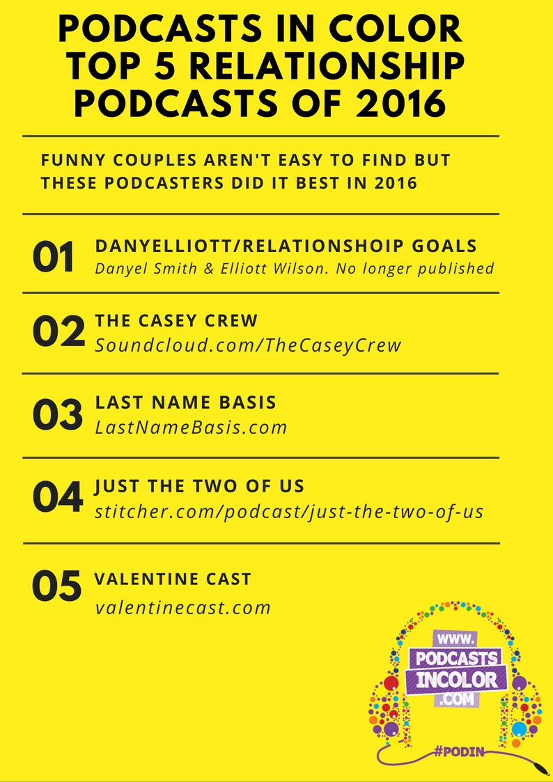 top relationship podcasts 2016.jpg