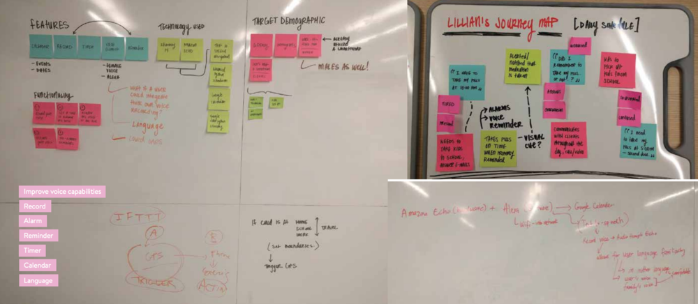 Introducing post it notes to developers, but more importantly the importance of incorporating value and aligning a human need to a potential product