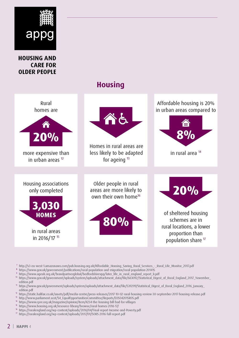 HAPPI4 Infographics_Page_2.jpg