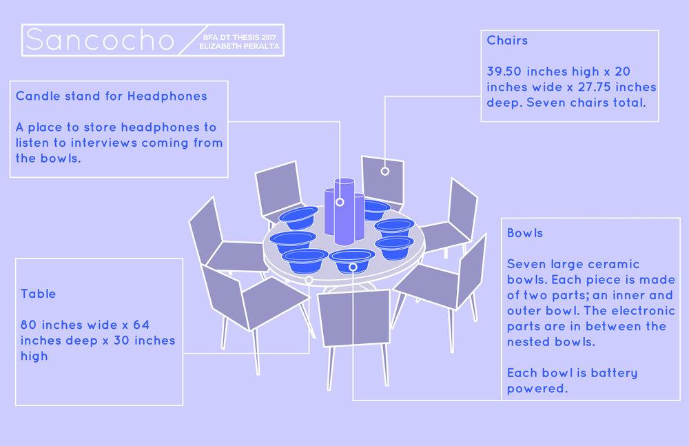 Pages from Elizabeth_Peralta_Sancocho_Setup 2.jpg