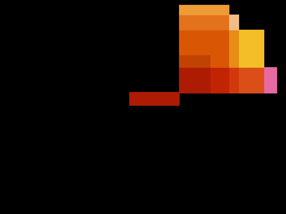 PricewaterhouseCoopers_Logo-nettside.png