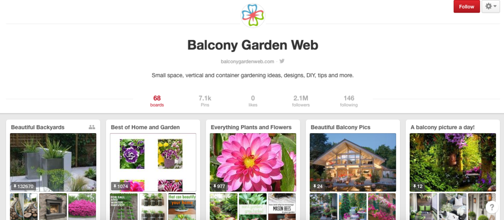 Garden blog on Pinterest