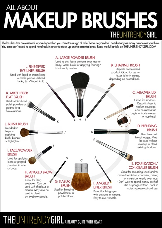 Everything you need to know about brushes! Now you can ask Santa for the ones you need the most.  If Santa needs my help in picking out the best ones and colors for you, give him my number! : )