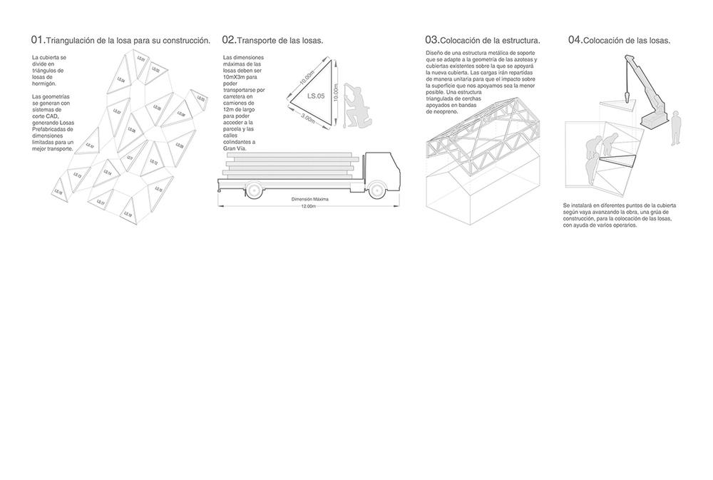 Proceso Constructivo.jpg