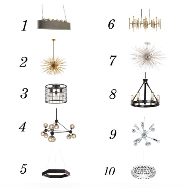 1. currey&co Stillman chandelier 2. Arteriors Zanadoo chandelier 3. Possini Euro Design Dunmore 4. Cluster Pendant 5. Scott Bridgens and Simon James 6. Jonathan Adler Meurice Chandelier 7. Arteriors Zanadoo Short Chandelier 8. Uttermost Marlow 9. Dwell Studio Cosmic Chandelier 10. Caboche Chandelier. (Similar available at Z Gallerie)