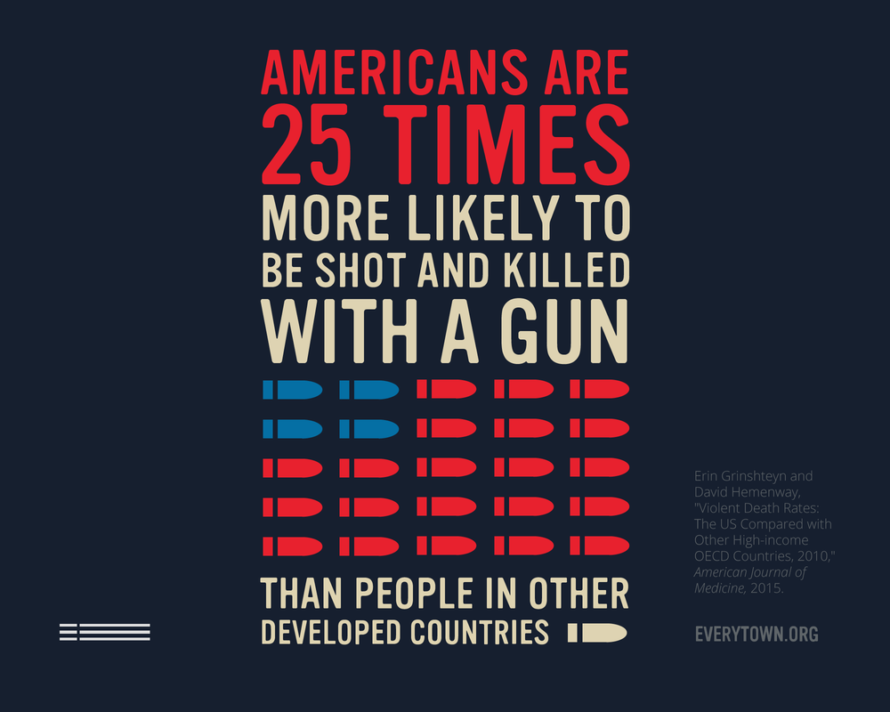 (c) Everytown for Gun Safety