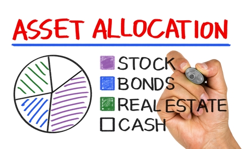 investment portfolio allocation