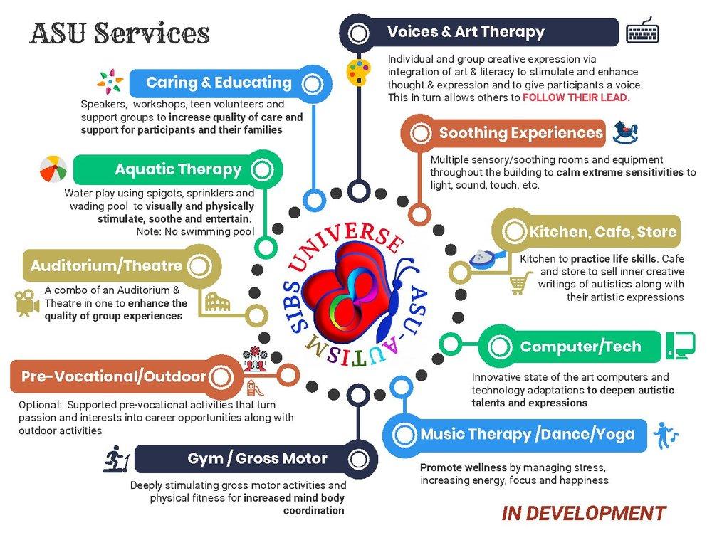 ASU-Services-pdf.jpg