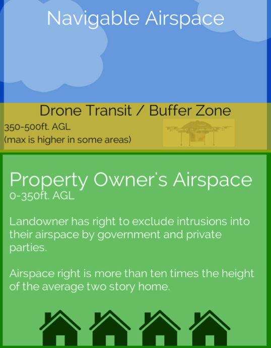 Is it time to rethink warrants in a data-intensive society with drones a commonly used tool by government?
