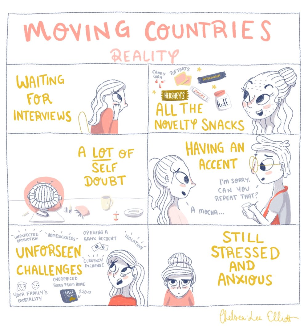 Moving countries2.jpg