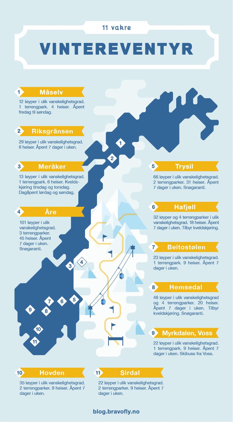 Bravofly-Alpine-Holiday-Norway