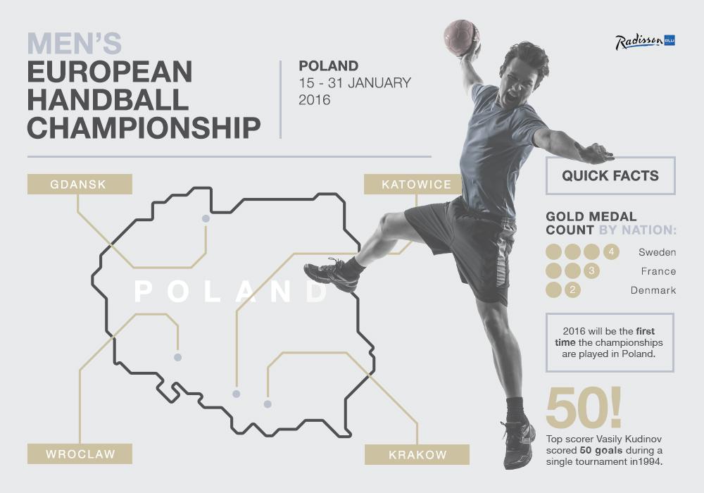 Handball-Infographic