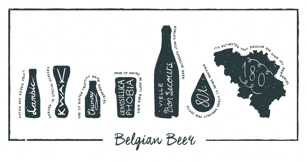 Belgian-Beer-Types-Illustration-Infographic