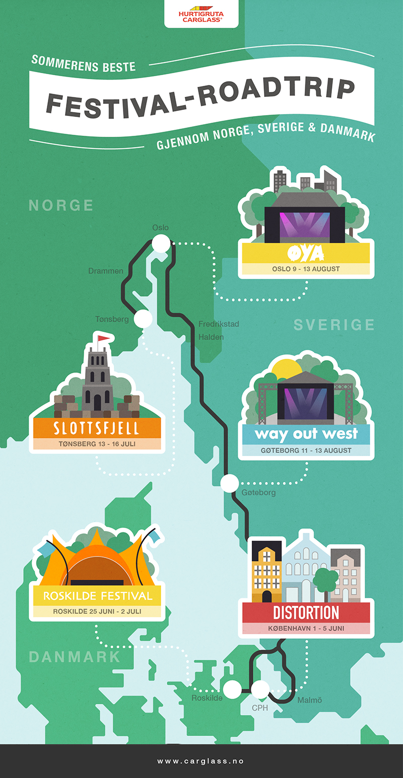 Roadtrip-Infographic