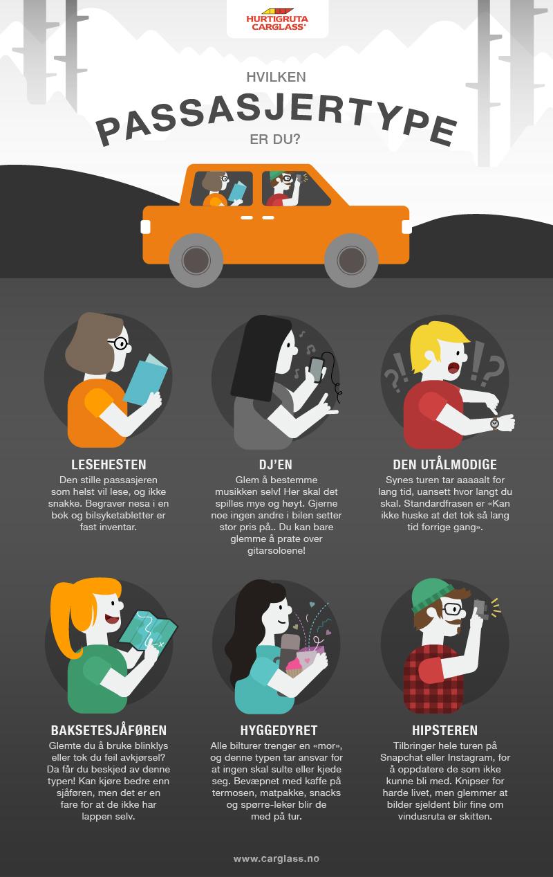 Passenger-Types-Infographic