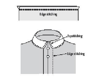 Edge-stitching
