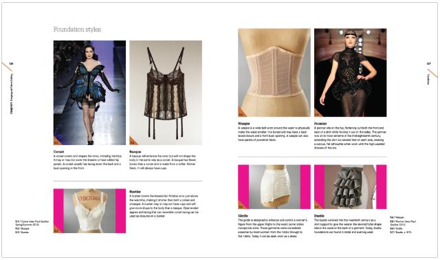 Inside pages of Lingerie Design