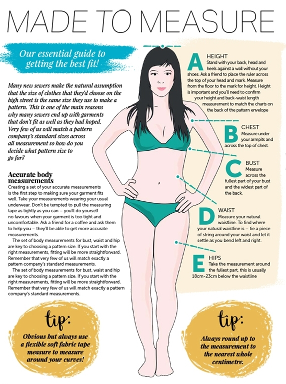 Made to measure essential guide to getting the best fit when you make your own clothes
