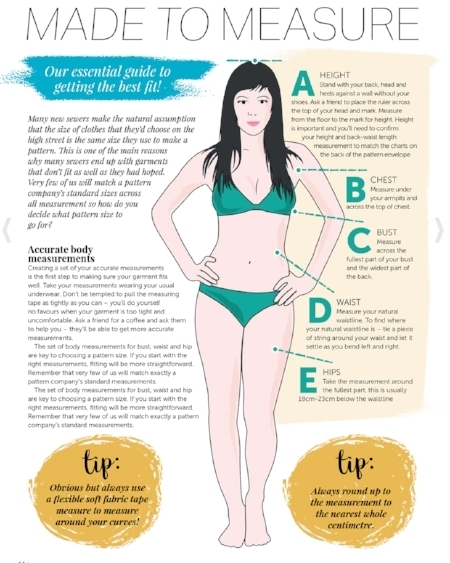 Essential guide to getting the best fit a4 printout