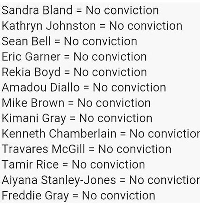 It's everyday!! And it must stop! #revolution #blacklivesmatter #AltonSterling