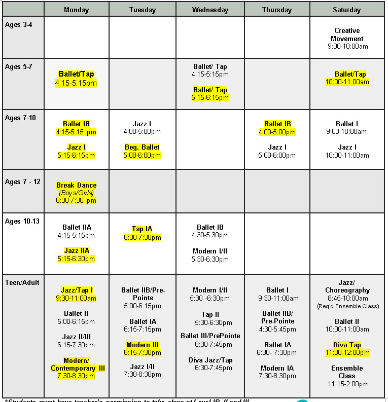 Performing classes highlighted in yellow