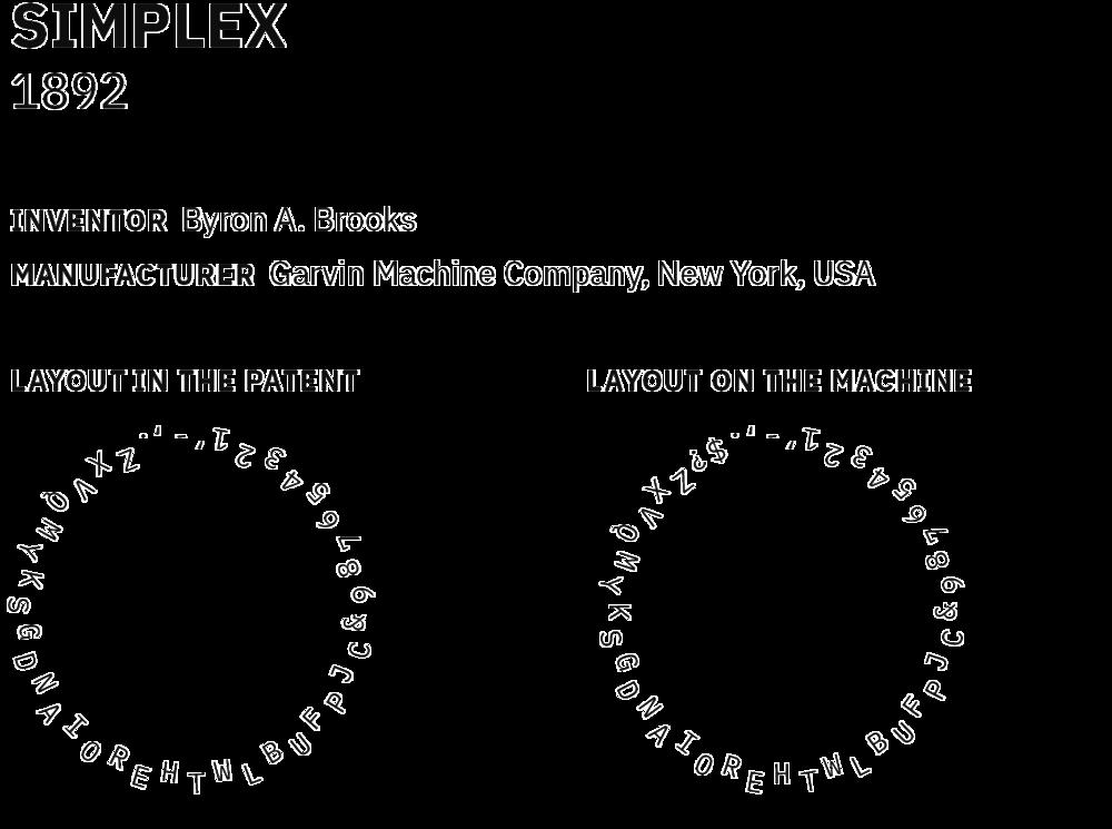 Simplex1.png