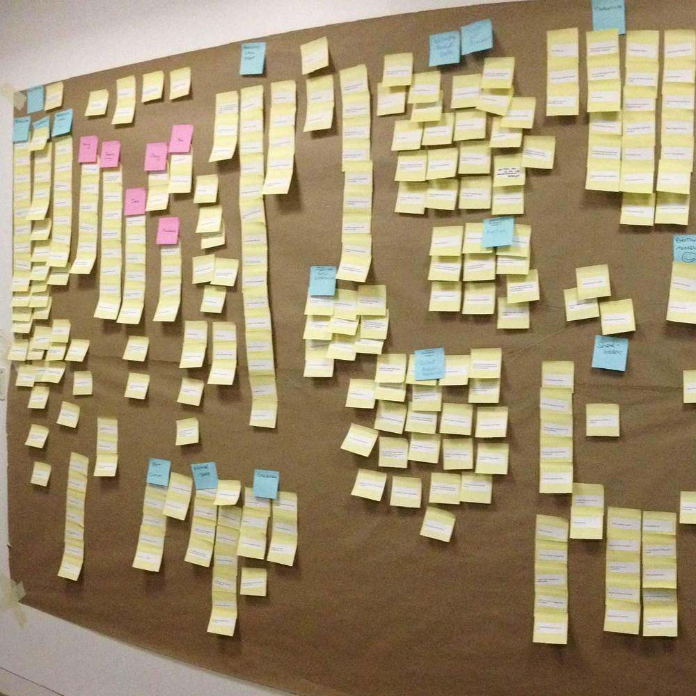 concept-mapping