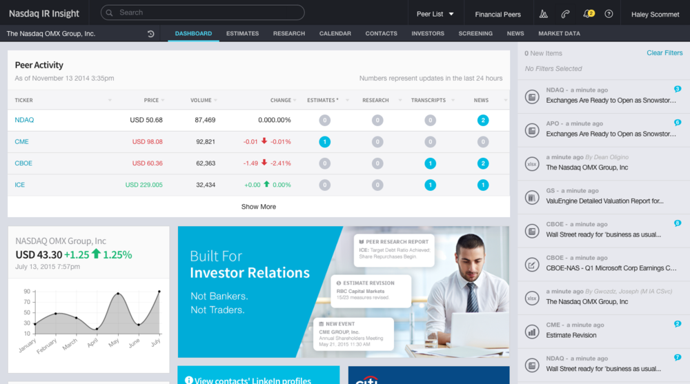 An early version of an Investor Relations dashboard.