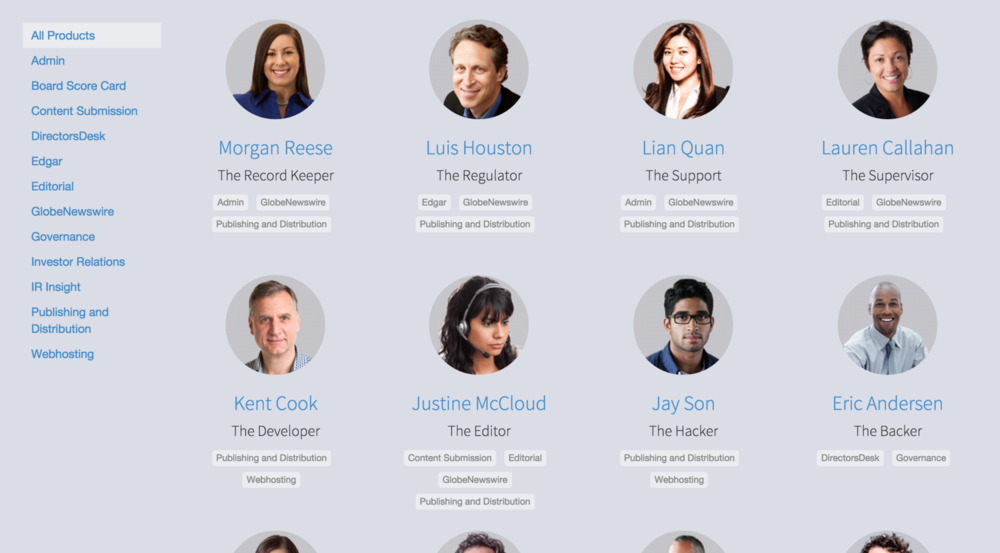 All of the personas we've created to document the extensive domain research the team has conducted.