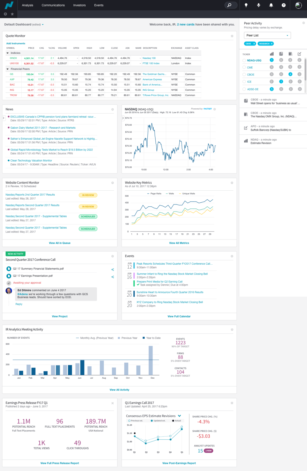 Latest version of the dashboard wit both content and visual refinement.