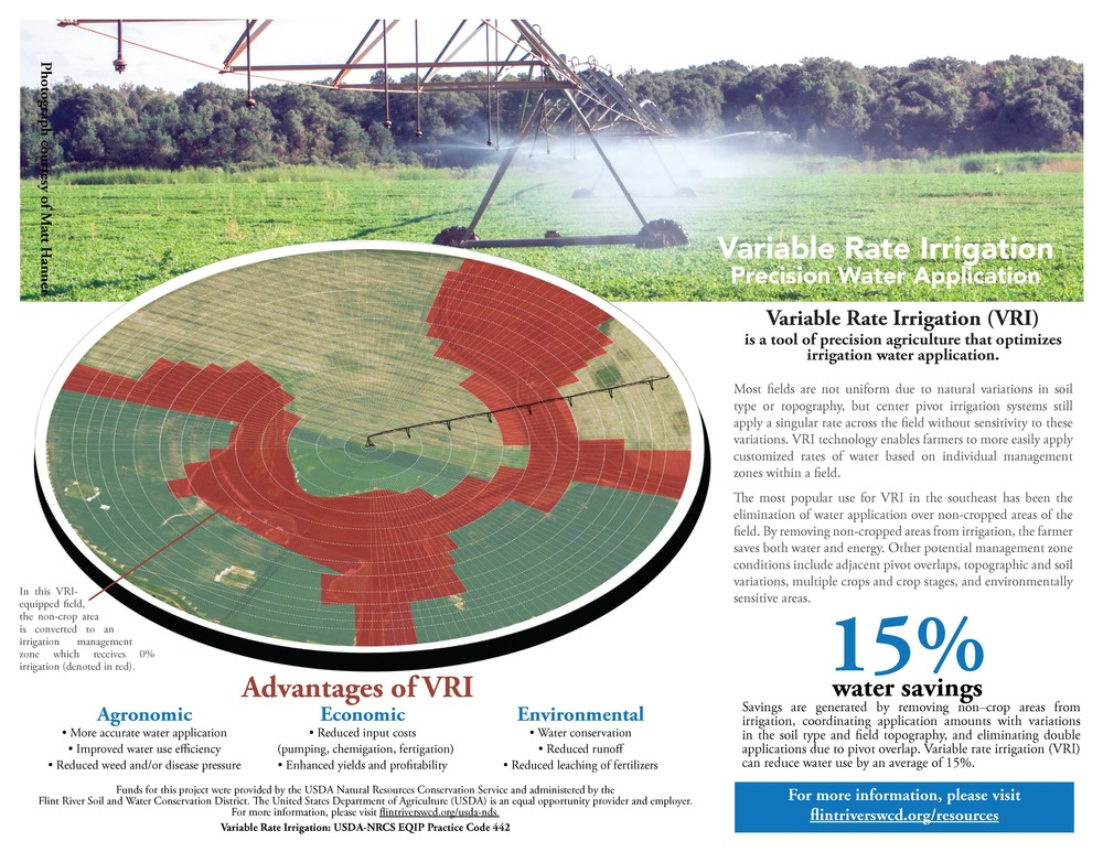 The technical guide above provides more information on VRI (click for a downloadable PDF version).