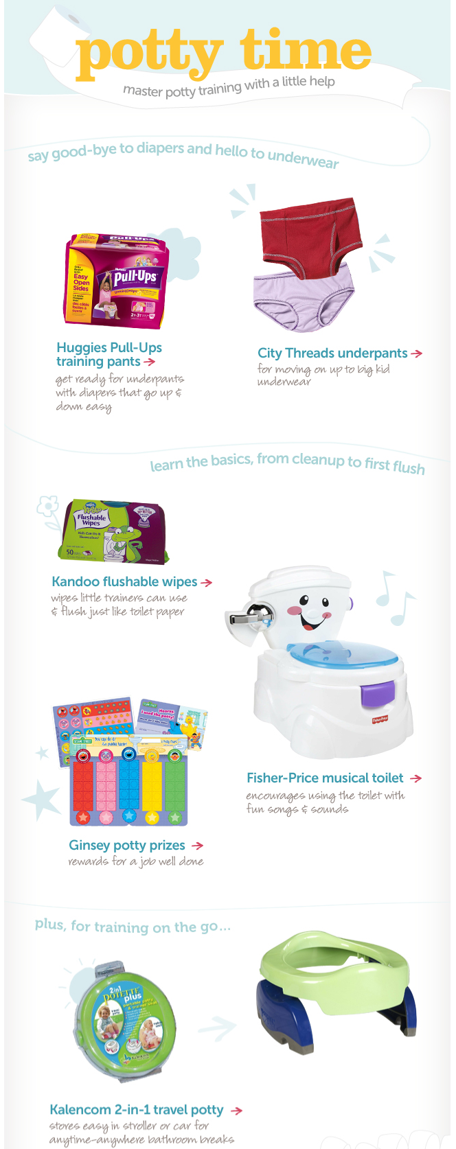 Email: Potty Training