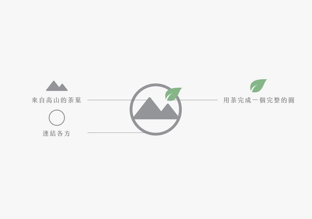 yuentea behance logo-03.jpg