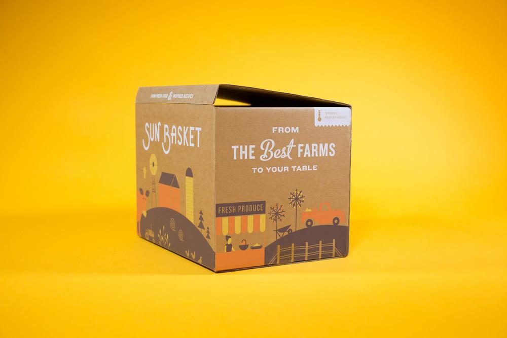 sun basket farm