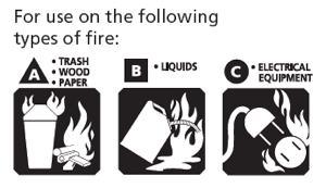 kidde-extinguisher-ABC-sm.jpg
