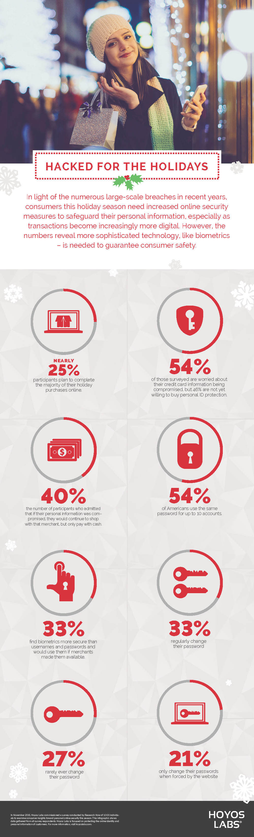 Hoyos_Labs_Infographic.jpg