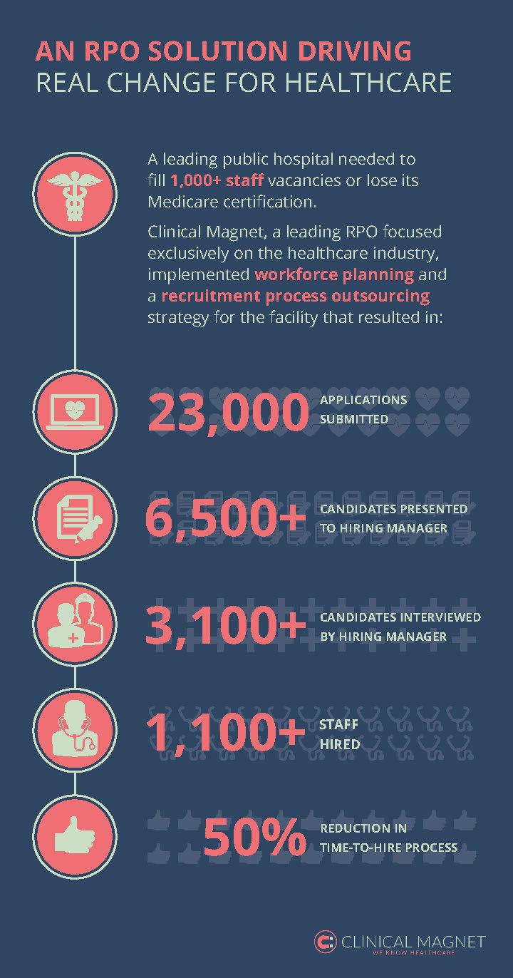 ClinicalMagnet_Infographic_D4_TH.jpg
