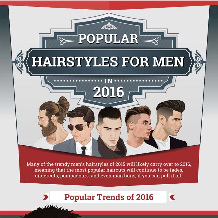 mht-mens-popular-hairstyles-for-2016-cover.jpg