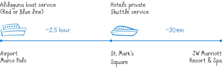 public_transport_route.png
